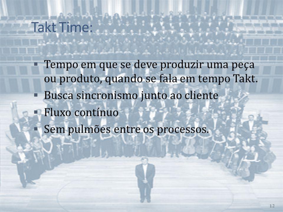 Takt Time: Tempo em que se deve produzir uma peça ou produto, quando se fala em tempo Takt. Busca sincronismo junto ao cliente.