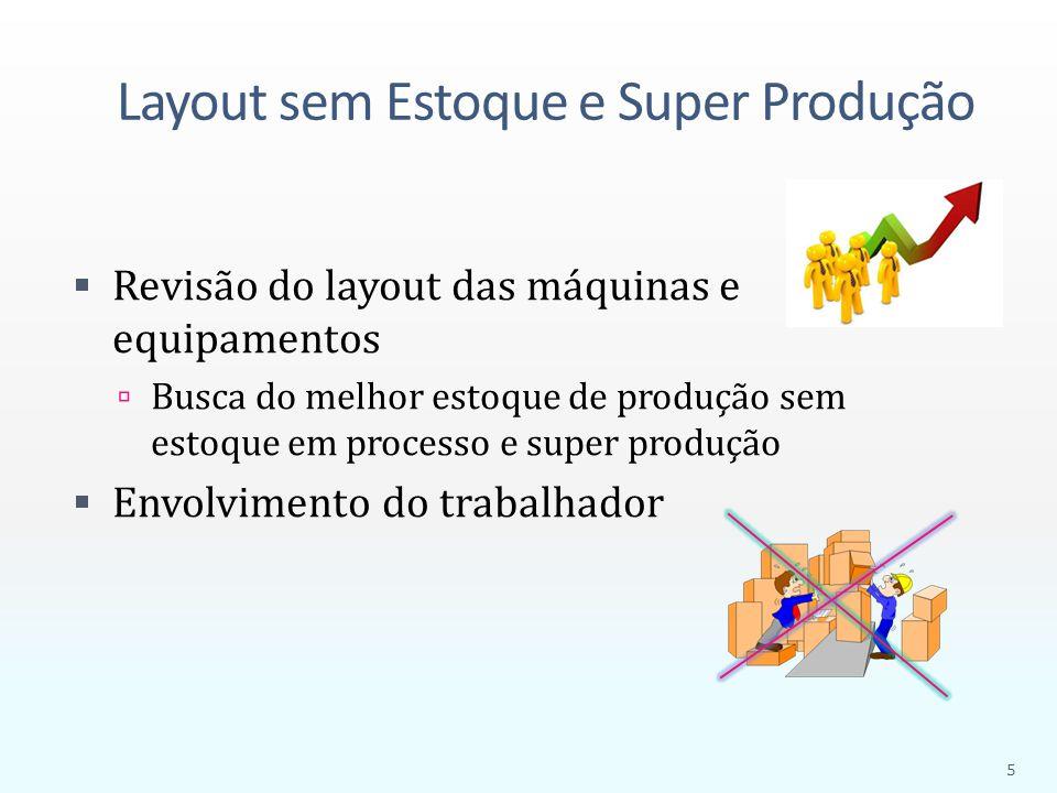 Layout sem Estoque e Super Produção