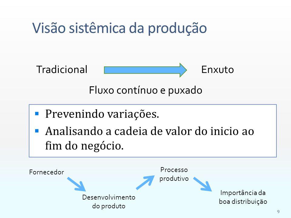 Visão sistêmica da produção