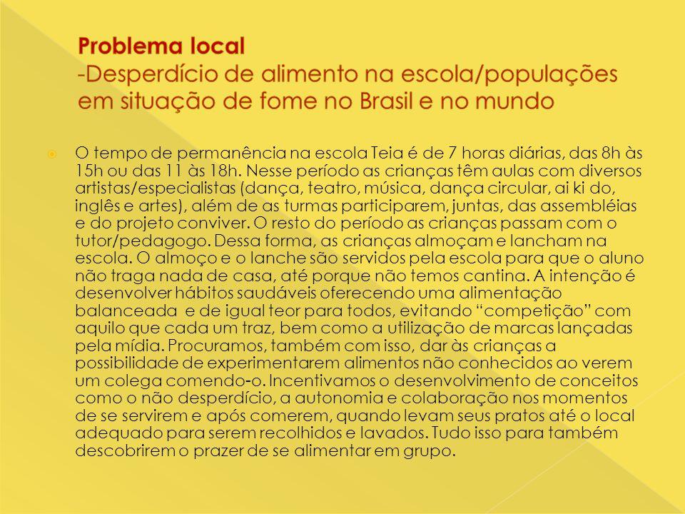 Problema local -Desperdício de alimento na escola/populações em situação de fome no Brasil e no mundo