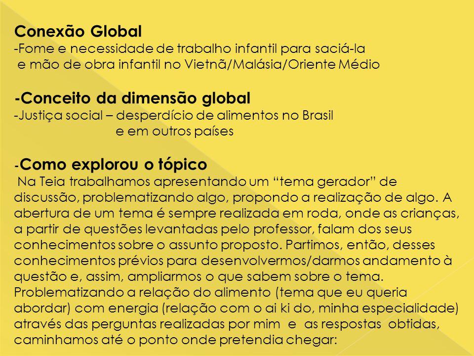 -Conceito da dimensão global