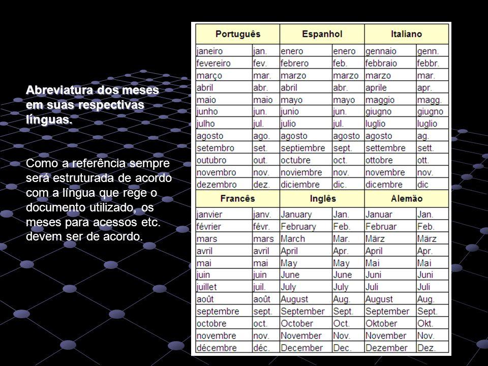 Abreviatura dos meses em suas respectivas línguas.