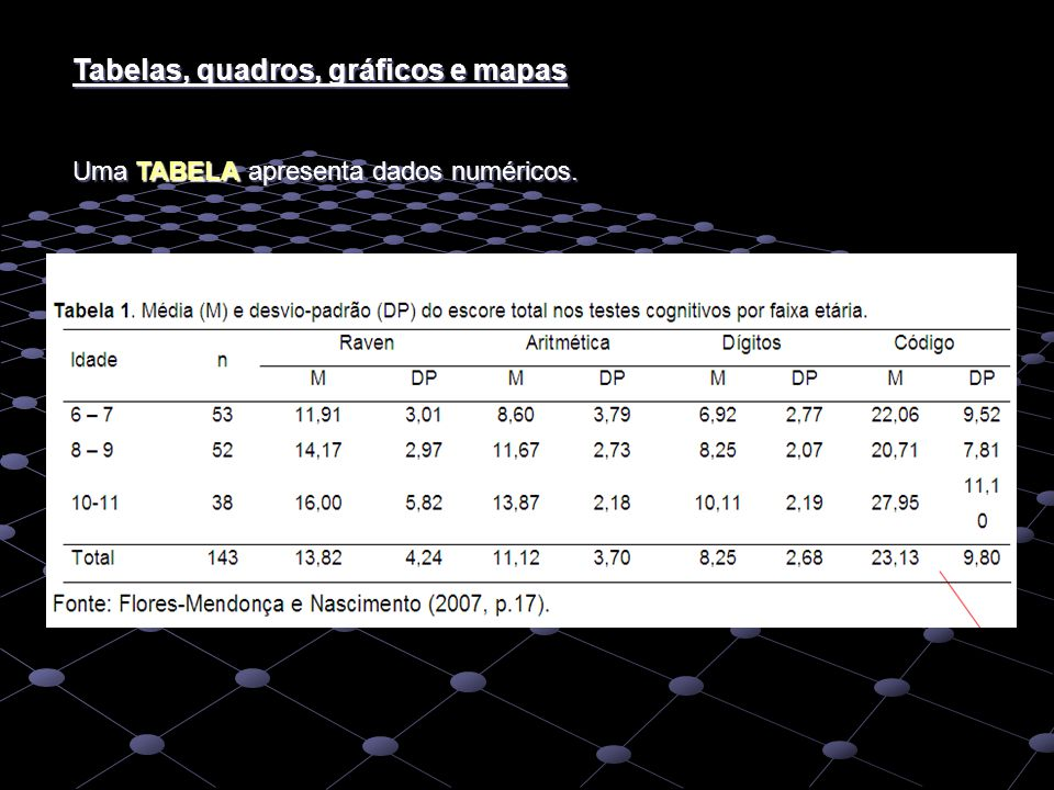 Tabelas, quadros, gráficos e mapas