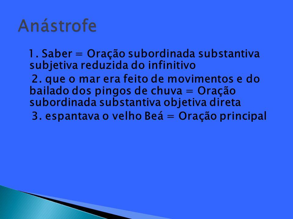 Anástrofe 1. Saber = Oração subordinada substantiva subjetiva reduzida do infinitivo.