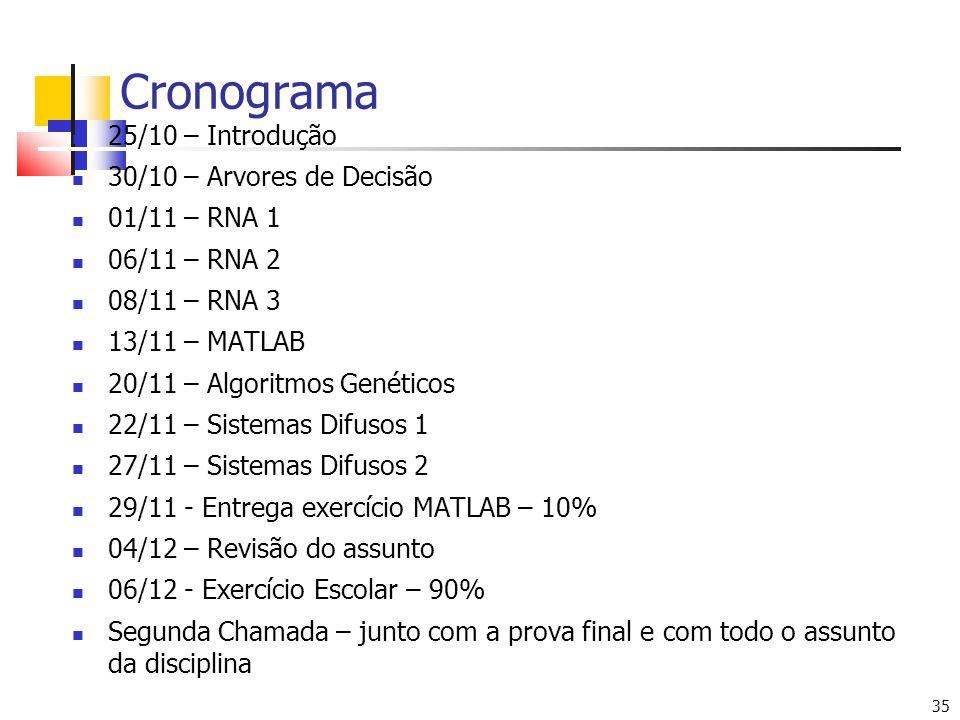 Cronograma 25/10 – Introdução 30/10 – Arvores de Decisão 01/11 – RNA 1