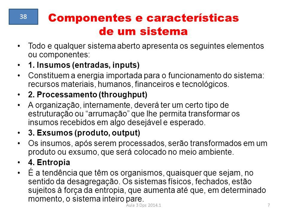 Componentes e características de um sistema
