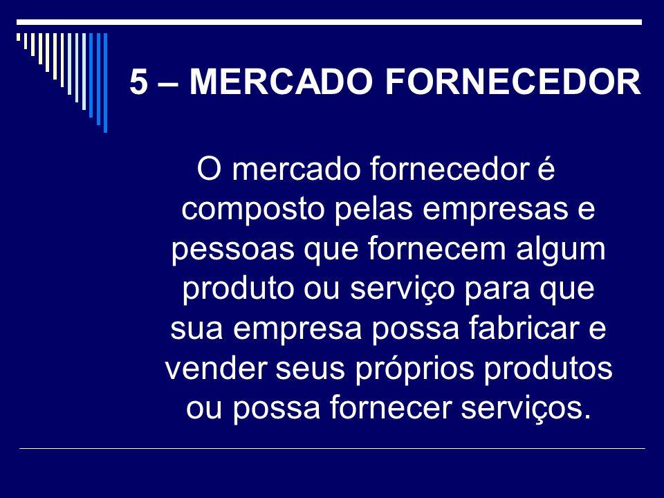 5 – MERCADO FORNECEDOR