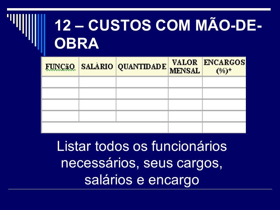 12 – CUSTOS COM MÃO-DE-OBRA