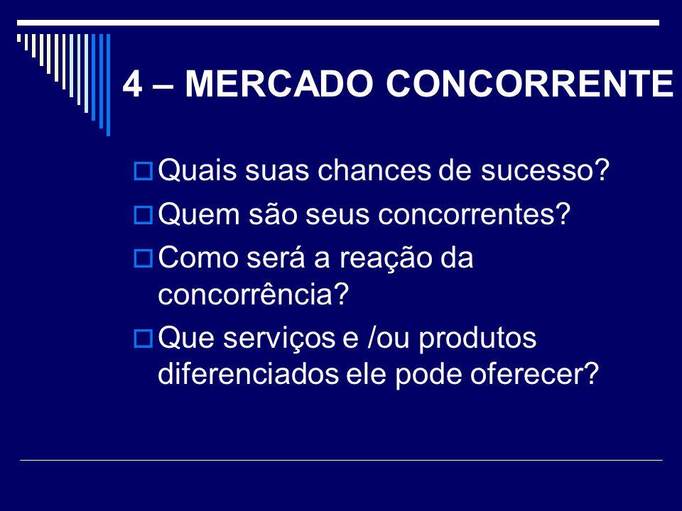 4 – MERCADO CONCORRENTE Quais suas chances de sucesso