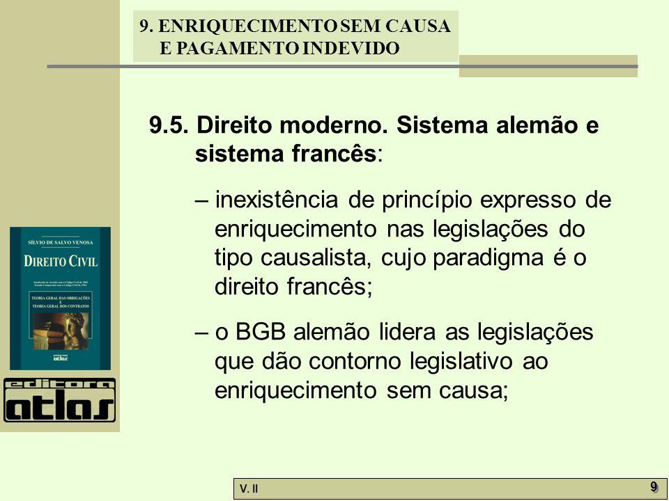 9.5. Direito moderno. Sistema alemão e sistema francês: