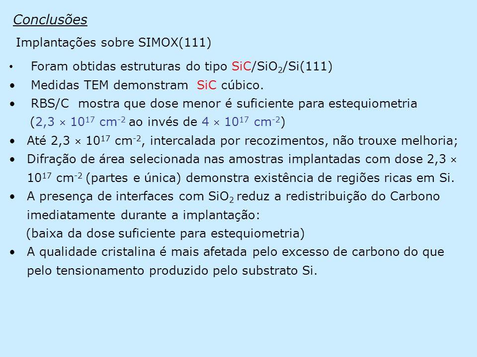 Conclusões Implantações sobre SIMOX(111)