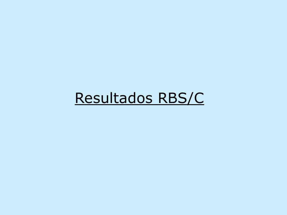 Resultados RBS/C