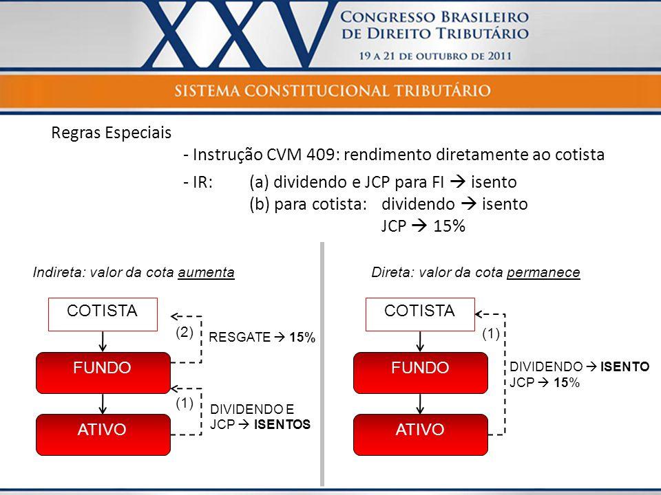 - Instrução CVM 409: rendimento diretamente ao cotista