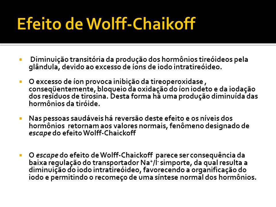 Efeito de Wolff-Chaikoff
