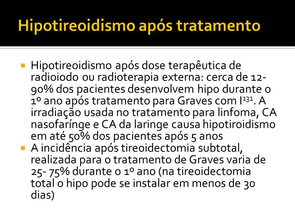 Hipotireoidismo após tratamento