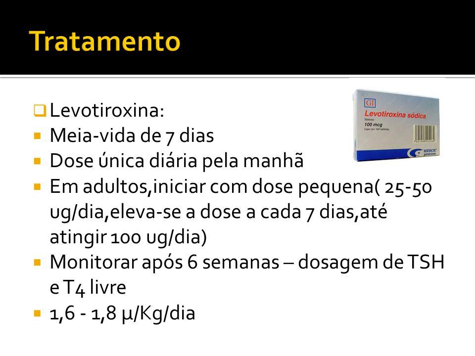 Tratamento Levotiroxina: Meia-vida de 7 dias