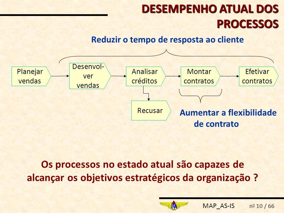 Reduzir o tempo de resposta ao cliente