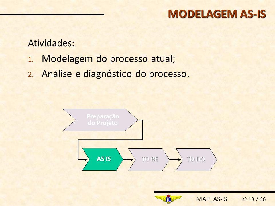MODELAGEM AS-IS Atividades: Modelagem do processo atual;