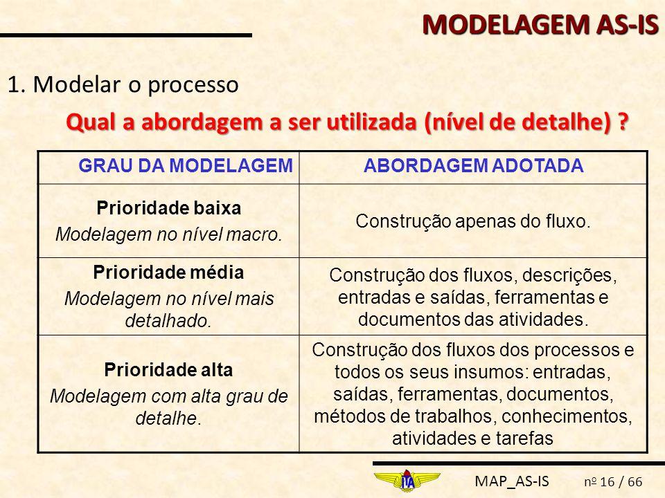 MODELAGEM AS-IS 1. Modelar o processo