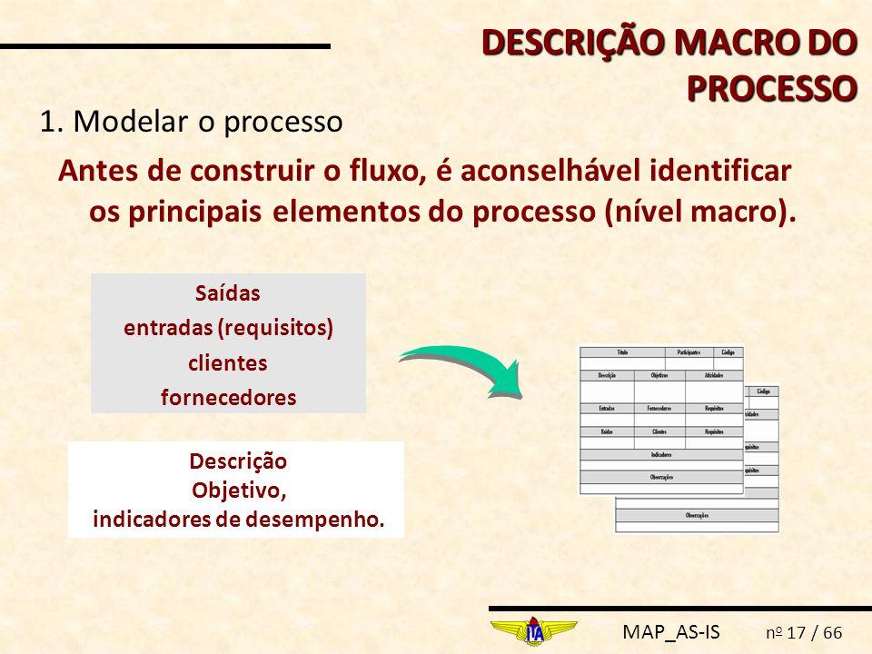entradas (requisitos) indicadores de desempenho.
