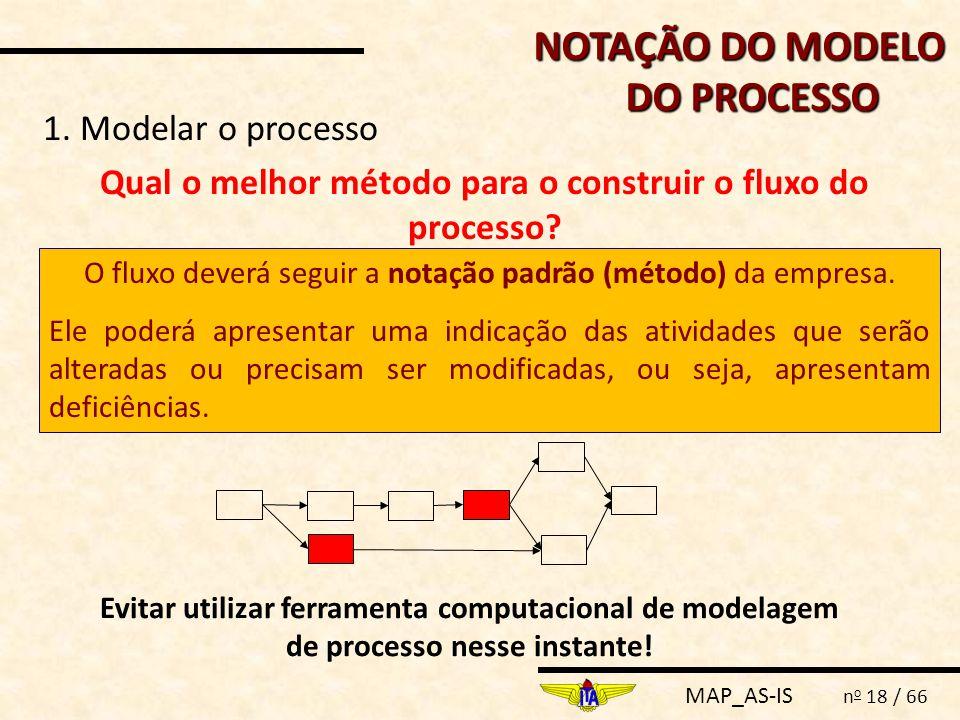 NOTAÇÃO DO MODELO DO PROCESSO