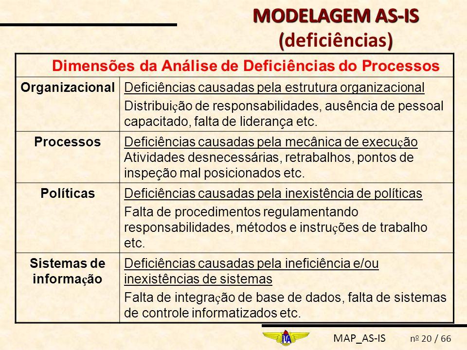 MODELAGEM AS-IS (deficiências)