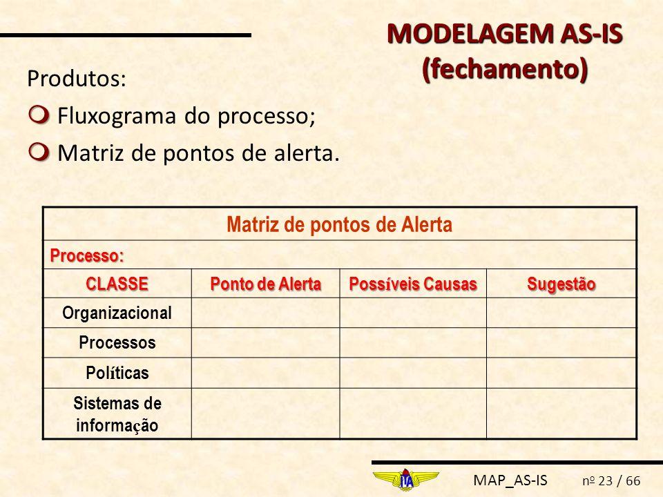 MODELAGEM AS-IS (fechamento)