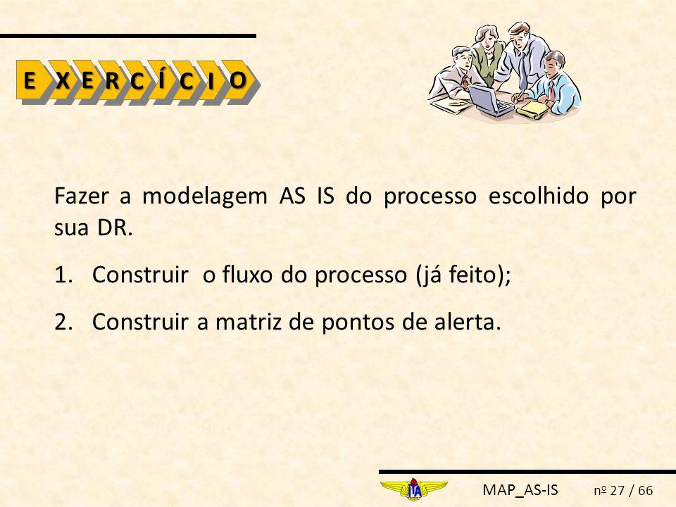 E X. O. R. C. Í. I. Fazer a modelagem AS IS do processo escolhido por sua DR. Construir o fluxo do processo (já feito);
