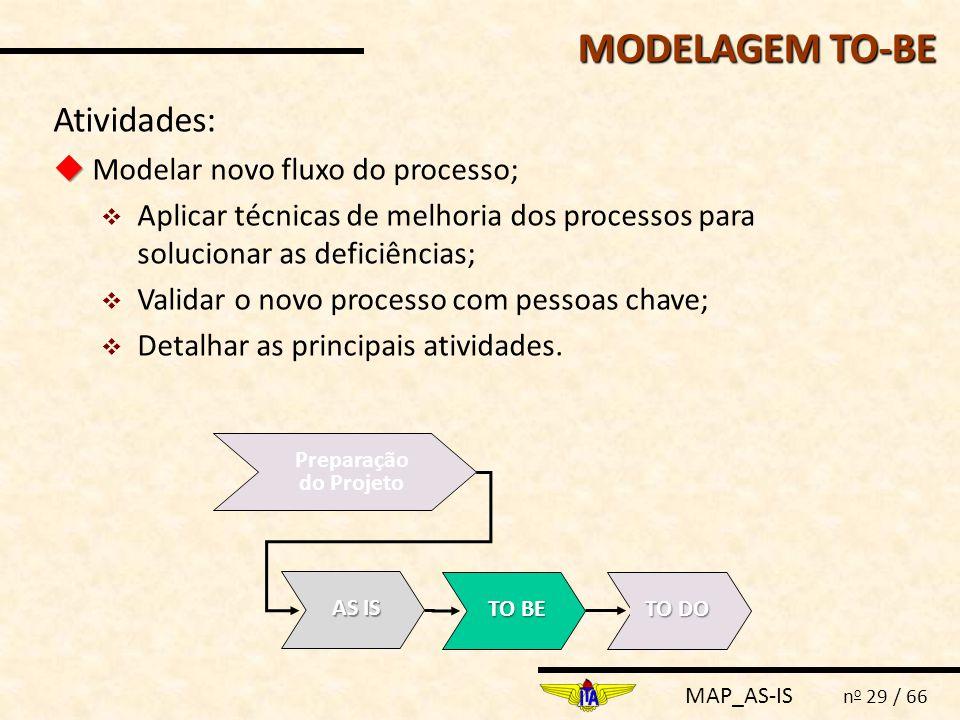 MODELAGEM TO-BE Atividades:  Modelar novo fluxo do processo;