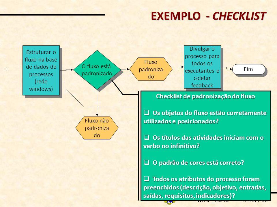 Checklist de padronização do fluxo