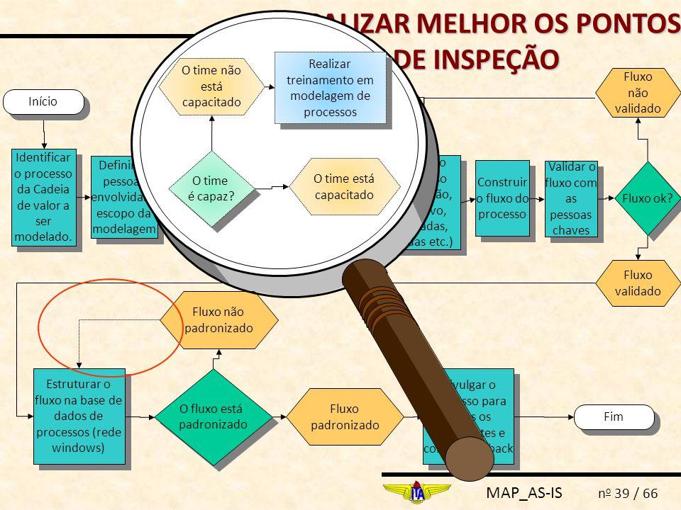 LOCALIZAR MELHOR OS PONTOS DE INSPEÇÃO