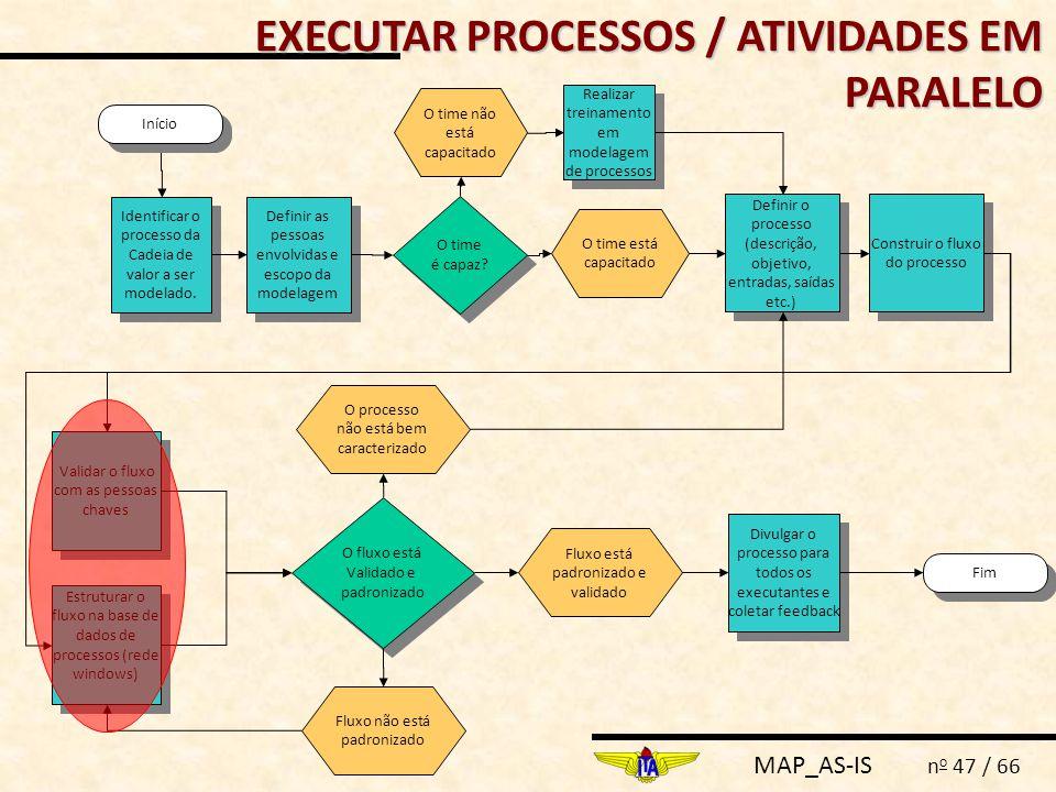 EXECUTAR PROCESSOS / ATIVIDADES EM PARALELO