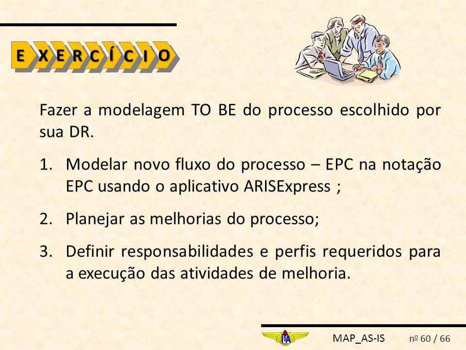 E X. O. R. C. Í. I. Fazer a modelagem TO BE do processo escolhido por sua DR.