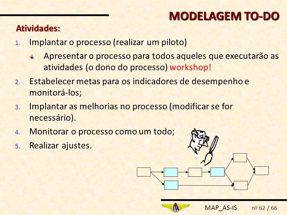 MODELAGEM TO-DO Atividades: Implantar o processo (realizar um piloto)