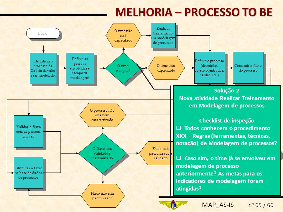 MELHORIA – PROCESSO TO BE