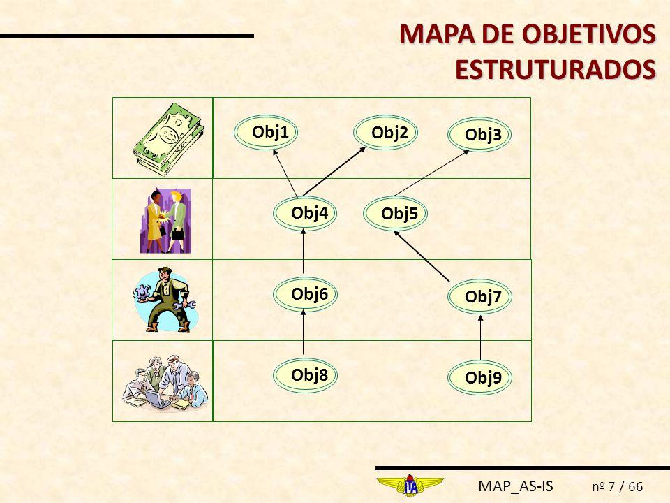 MAPA DE OBJETIVOS ESTRUTURADOS