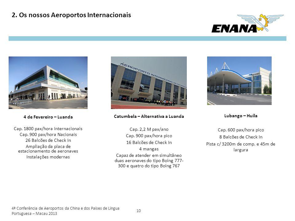 2. Os nossos Aeroportos Internacionais