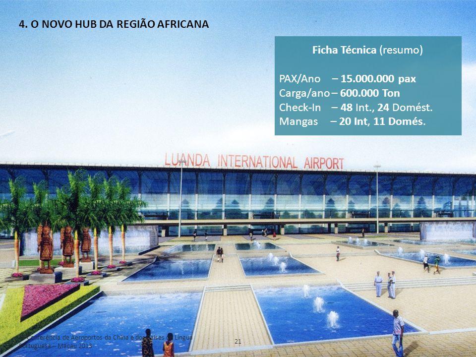 4. O NOVO HUB DA REGIÃO AFRICANA