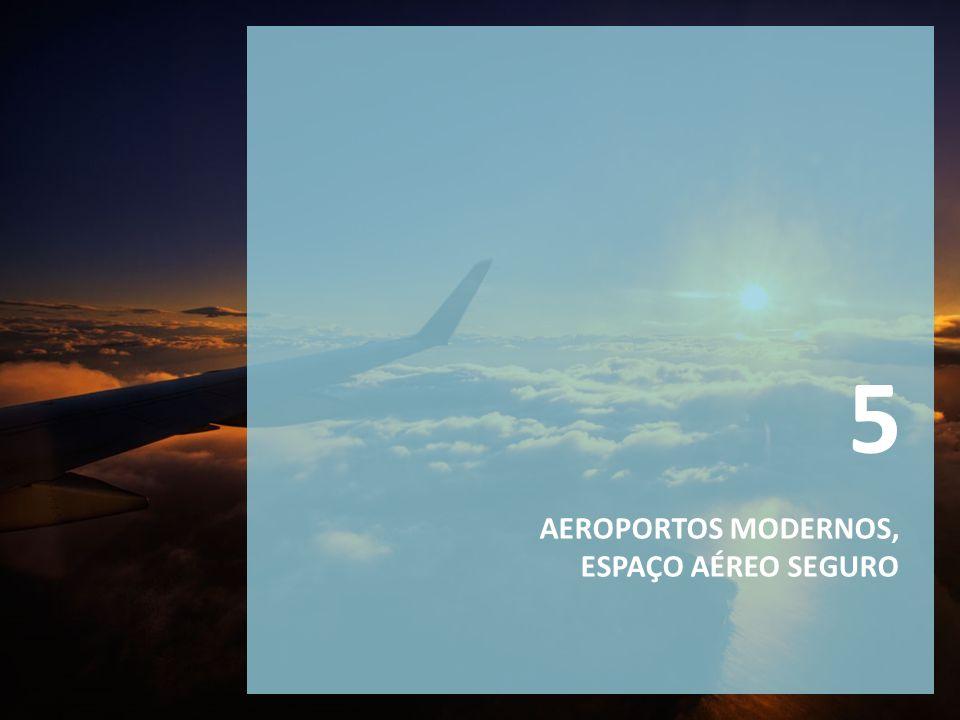 5 AEROPORTOS MODERNOS, ESPAÇO AÉREO SEGURO
