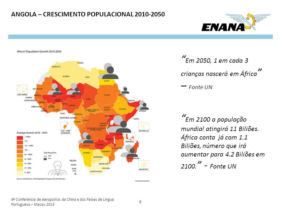 ANGOLA – CRESCIMENTO POPULACIONAL 2010-2050
