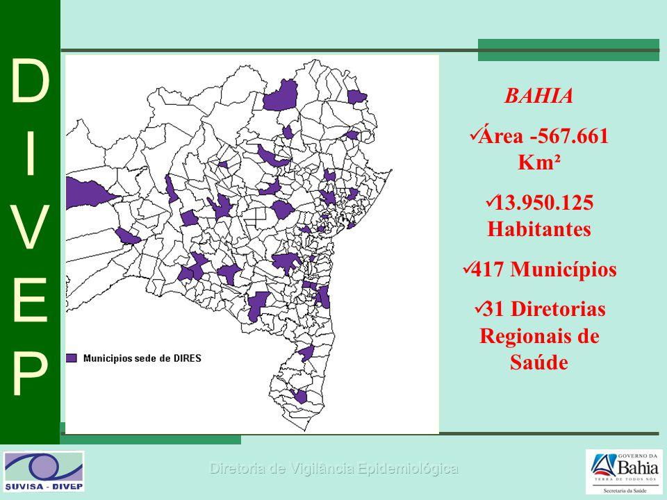 31 Diretorias Regionais de Saúde