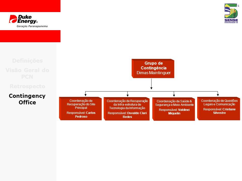 Definições Visão Geral do PCN Retrospecto Contingency Office