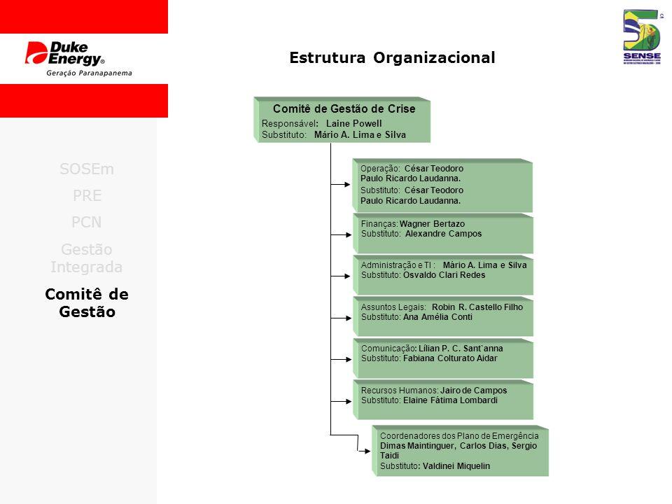 Estrutura Organizacional Comitê de Gestão de Crise