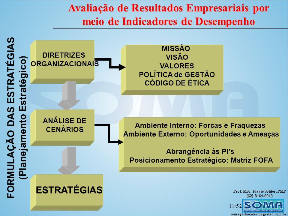 FORMULAÇÃO DAS ESTRATÉGIAS (Planejamento Estratégico) ESTRATÉGIAS