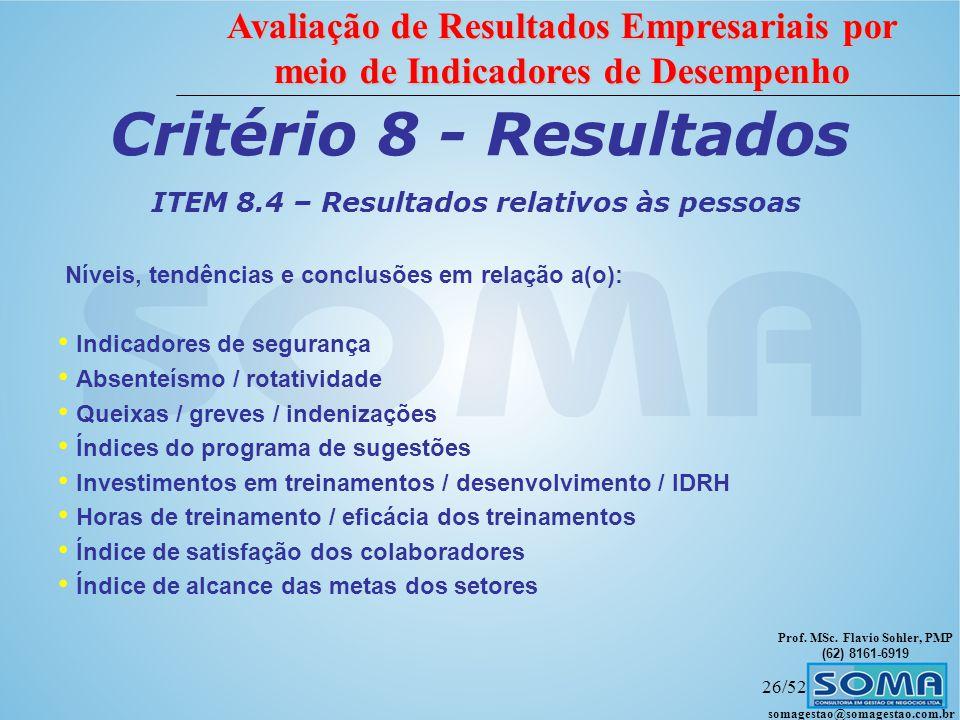 ITEM 8.4 – Resultados relativos às pessoas