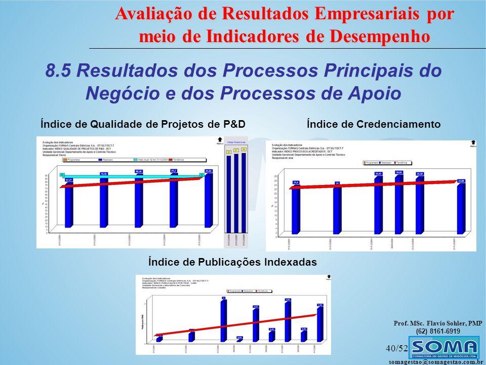 8.5 Resultados dos Processos Principais do Negócio e dos Processos de Apoio