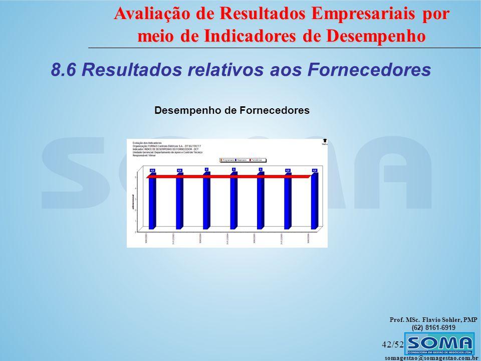 8.6 Resultados relativos aos Fornecedores