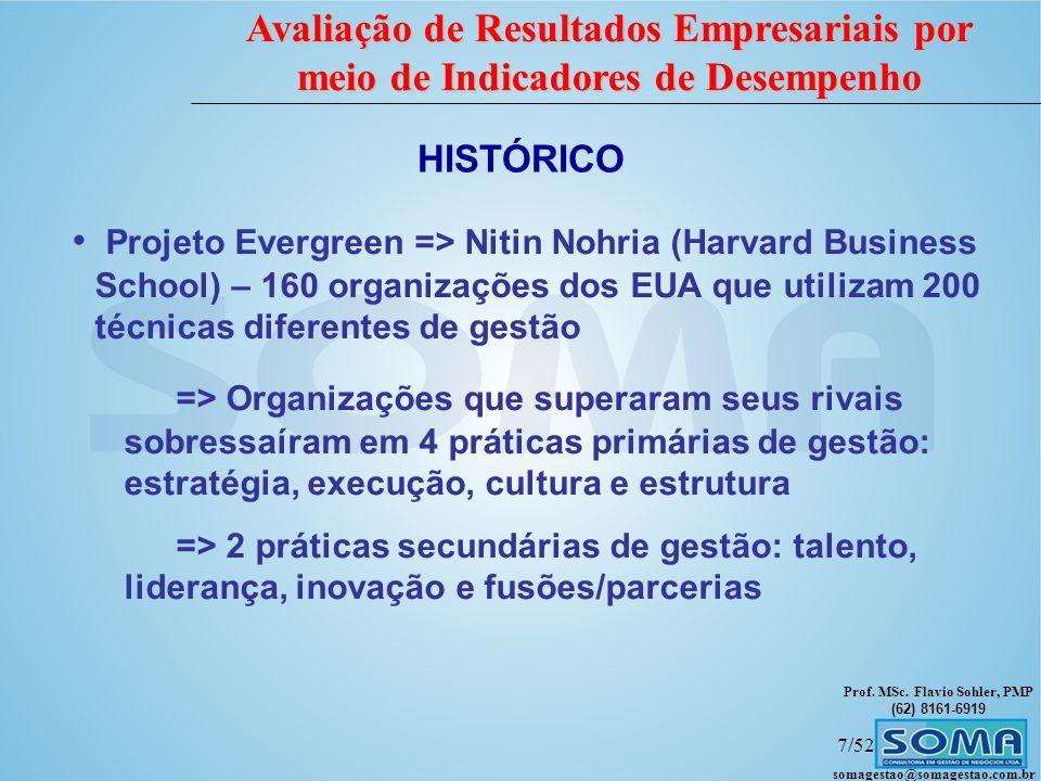 HISTÓRICO Projeto Evergreen => Nitin Nohria (Harvard Business School) – 160 organizações dos EUA que utilizam 200 técnicas diferentes de gestão.