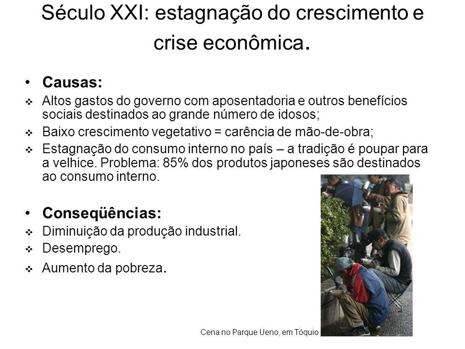 Século XXI: estagnação do crescimento e crise econômica.