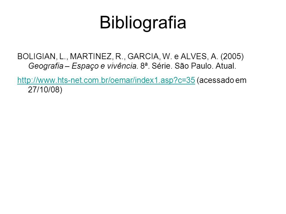 Bibliografia BOLIGIAN, L., MARTINEZ, R., GARCIA, W. e ALVES, A. (2005) Geografia – Espaço e vivência. 8ª. Série. São Paulo. Atual.